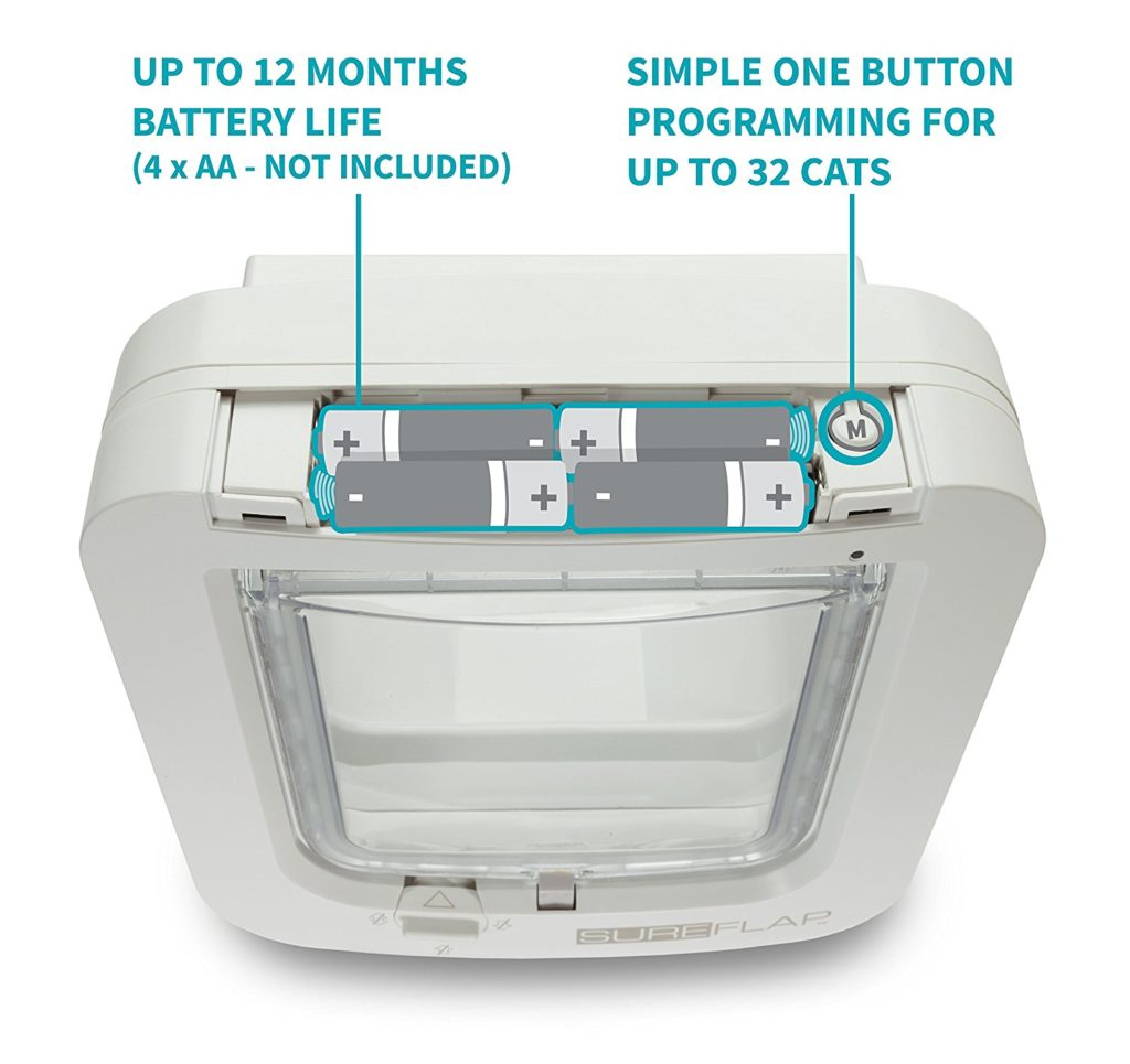 Cat Door SureFlap Microchip Review