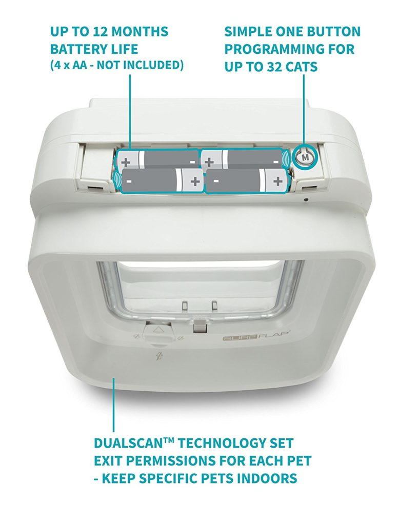 DualScan Sureflap Cat Flap Batteries